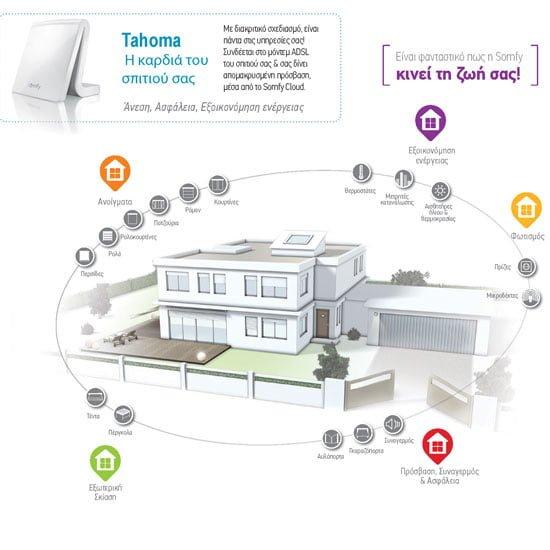 Tahoma-Smart-Home